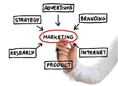 marketing plan whiteboard